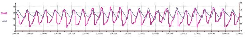 20131218心拍呼吸動き同調